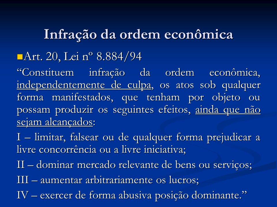 Infração da ordem econômica Art.20, Lei nº 8.884/94 Art.