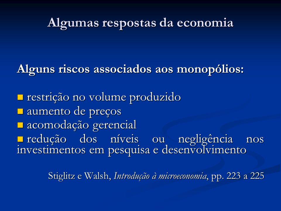 As respostas do direito positivo brasileiro Art.170, IV, CF/88 Art.