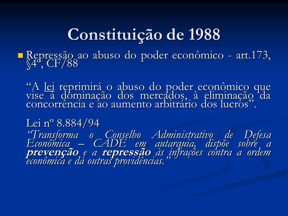 A livre concorrência surge como uma das estruturas básicas da organização da economia brasileira.
