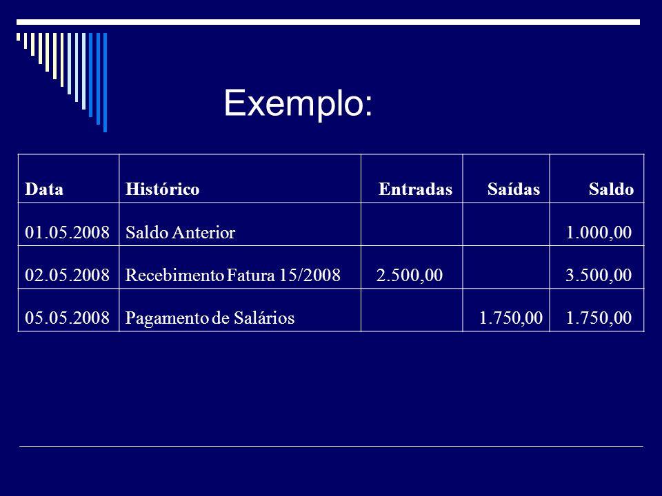 Exemplo: DataHistórico Entradas Saídas Saldo 01.05.2008Saldo Anterior 1.000,00 02.05.2008Recebimento Fatura 15/2008 2.500,00 3.500,00 05.05.2008Pagamento de Salários 1.750,00
