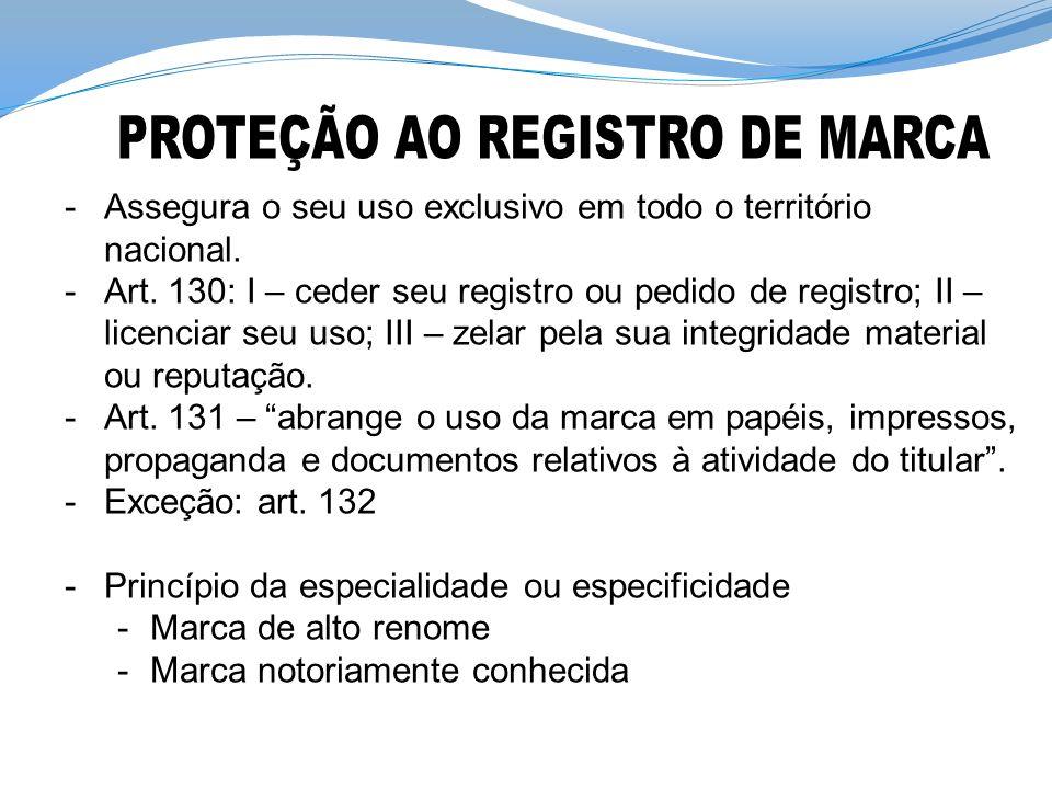 -Assegura o seu uso exclusivo em todo o território nacional. -Art. 130: I – ceder seu registro ou pedido de registro; II – licenciar seu uso; III – ze