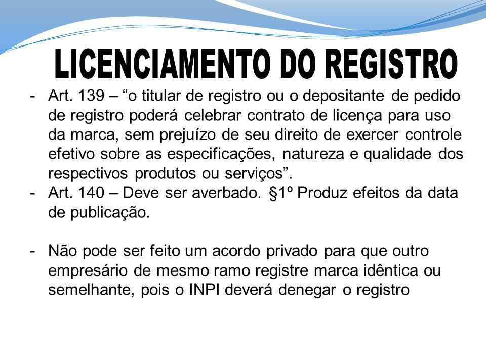 -Art. 139 – o titular de registro ou o depositante de pedido de registro poderá celebrar contrato de licença para uso da marca, sem prejuízo de seu di