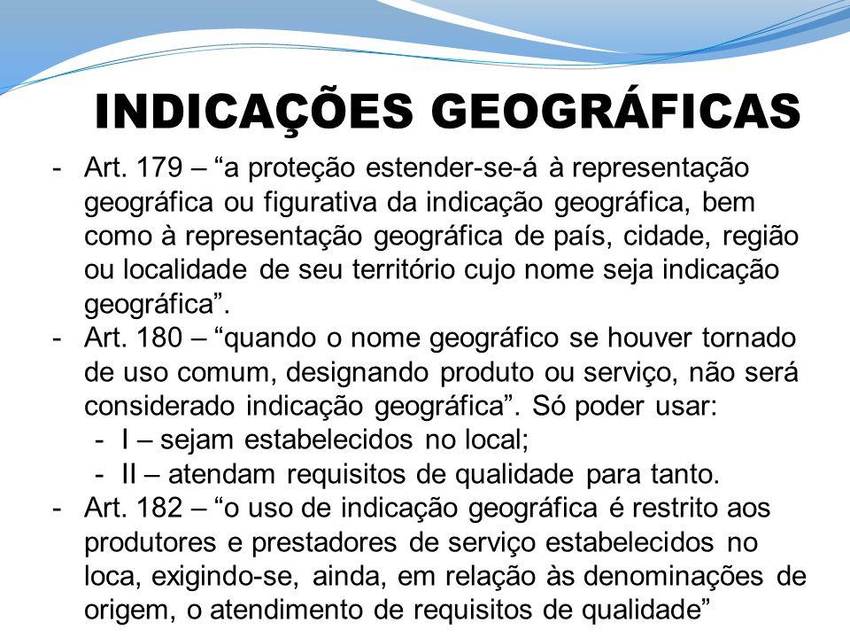 -Art. 179 – a proteção estender-se-á à representação geográfica ou figurativa da indicação geográfica, bem como à representação geográfica de país, ci