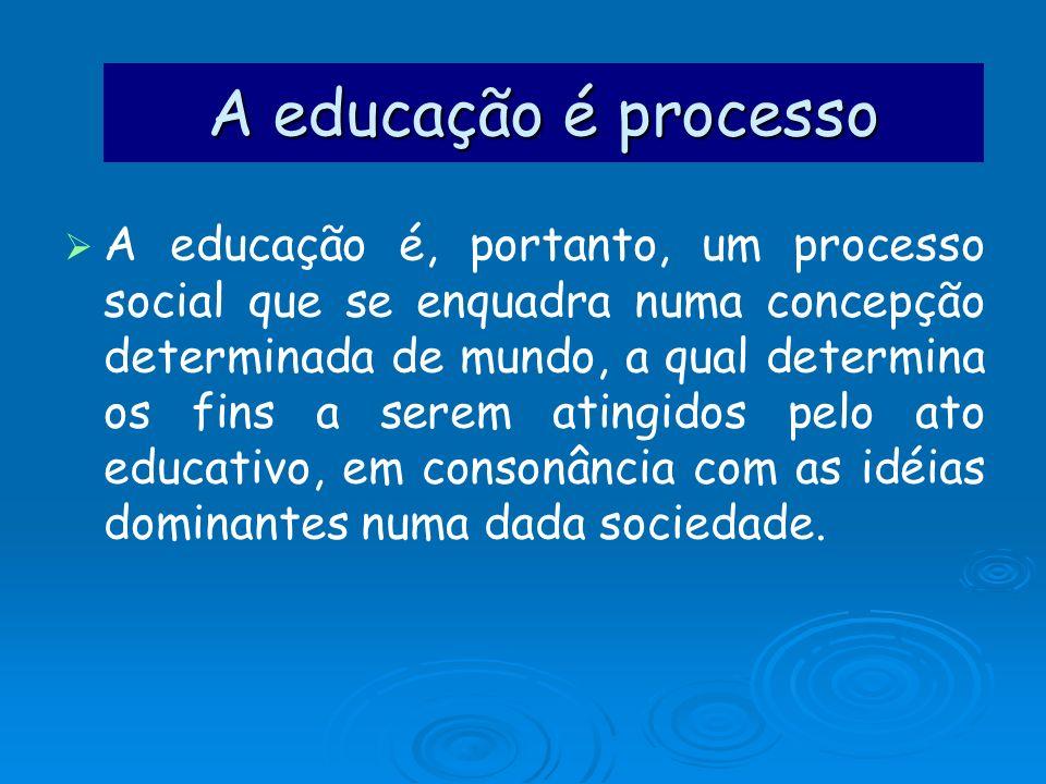 A educação é processo A educação é, portanto, um processo social que se enquadra numa concepção determinada de mundo, a qual determina os fins a serem