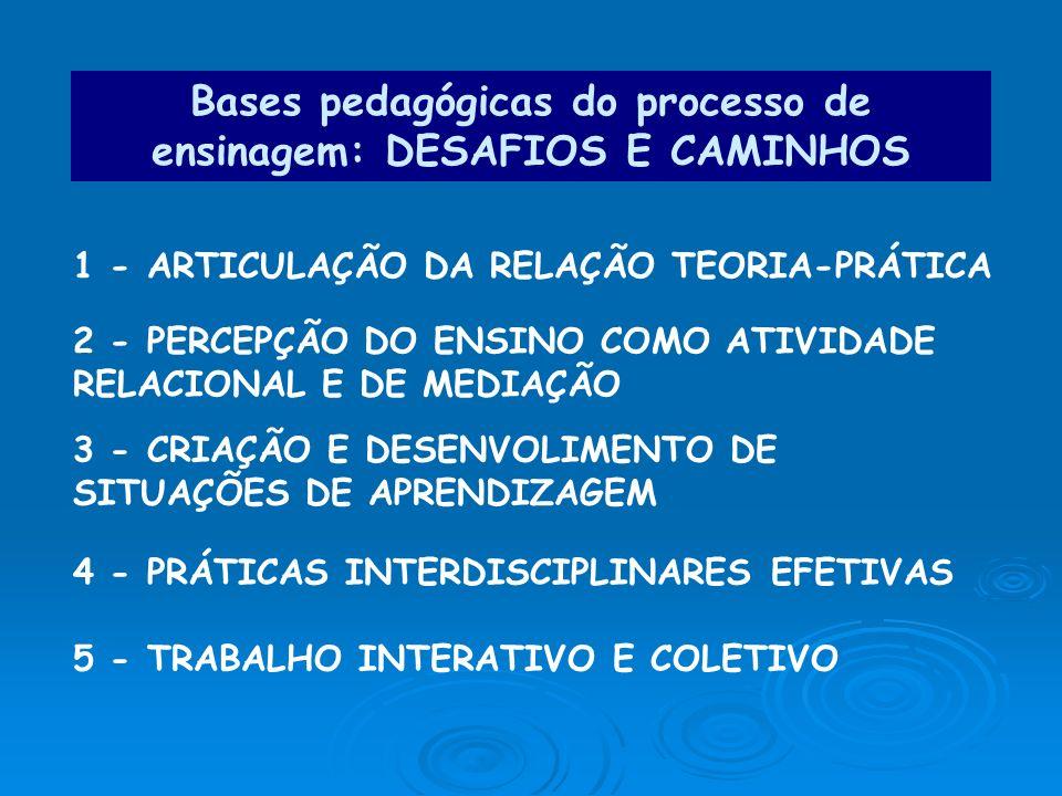 Bases pedagógicas do processo de ensinagem: DESAFIOS E CAMINHOS 1 - ARTICULAÇÃO DA RELAÇÃO TEORIA-PRÁTICA 2 - PERCEPÇÃO DO ENSINO COMO ATIVIDADE RELAC