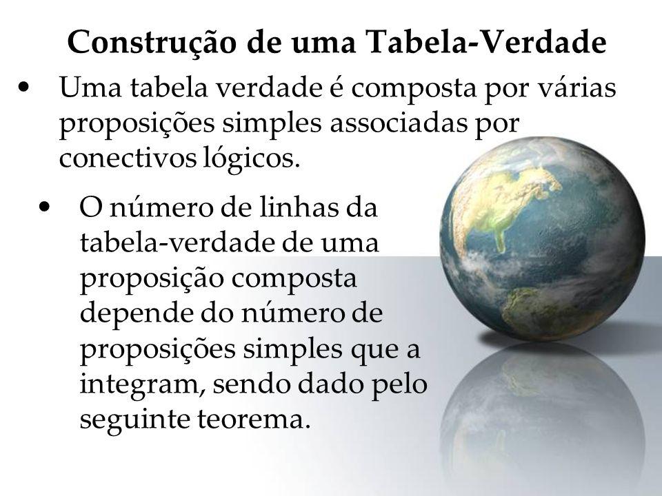 Construção de uma Tabela-Verdade Uma tabela verdade é composta por várias proposições simples associadas por conectivos lógicos. O número de linhas da