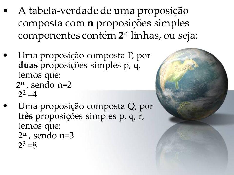 A tabela-verdade de uma proposição composta com n proposições simples componentes contém 2 n linhas, ou seja: Uma proposição composta P, por duas prop