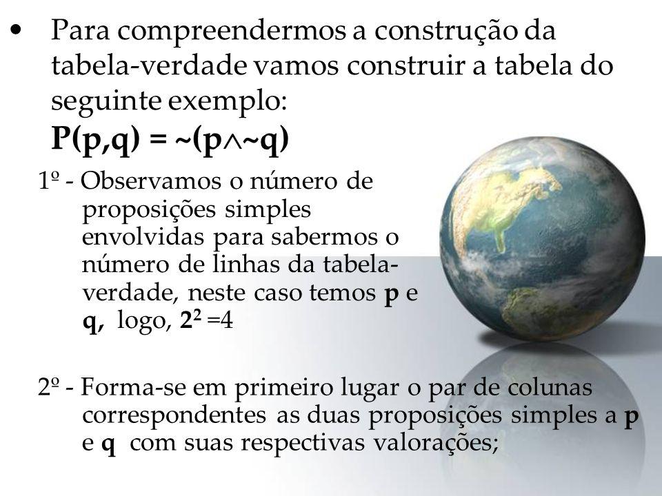 Para compreendermos a construção da tabela-verdade vamos construir a tabela do seguinte exemplo: P(p,q) = ~(p ~q) 1º - Observamos o número de proposiç