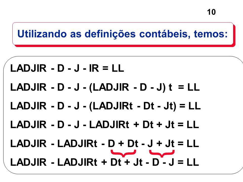 10 Utilizando as definições contábeis, temos: LADJIR - D - J - IR = LL LADJIR - D - J - (LADJIR - D - J) t = LL LADJIR - D - J - (LADJIRt - Dt - Jt) =