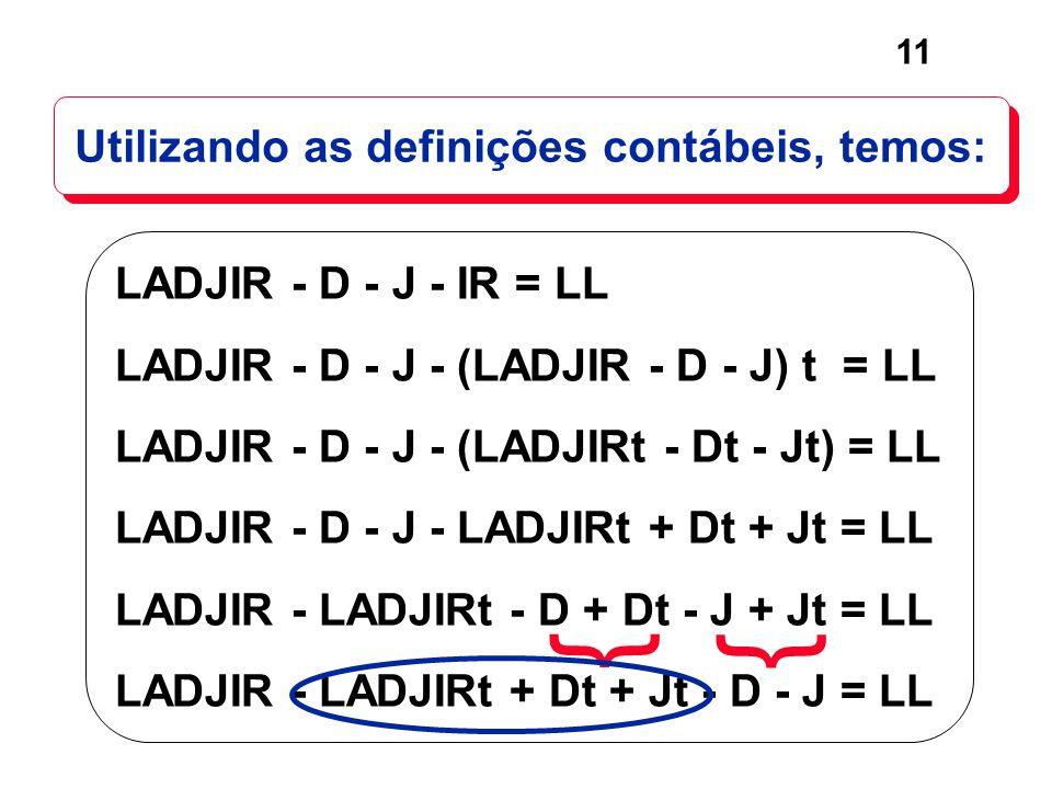 11 Utilizando as definições contábeis, temos: LADJIR - D - J - IR = LL LADJIR - D - J - (LADJIR - D - J) t = LL LADJIR - D - J - (LADJIRt - Dt - Jt) =