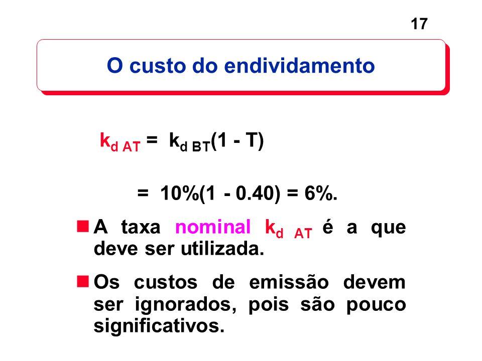 17 O custo do endividamento k d AT = k d BT (1 - T) = 10%(1 - 0.40) = 6%. A taxa nominal k d AT é a que deve ser utilizada. Os custos de emissão devem