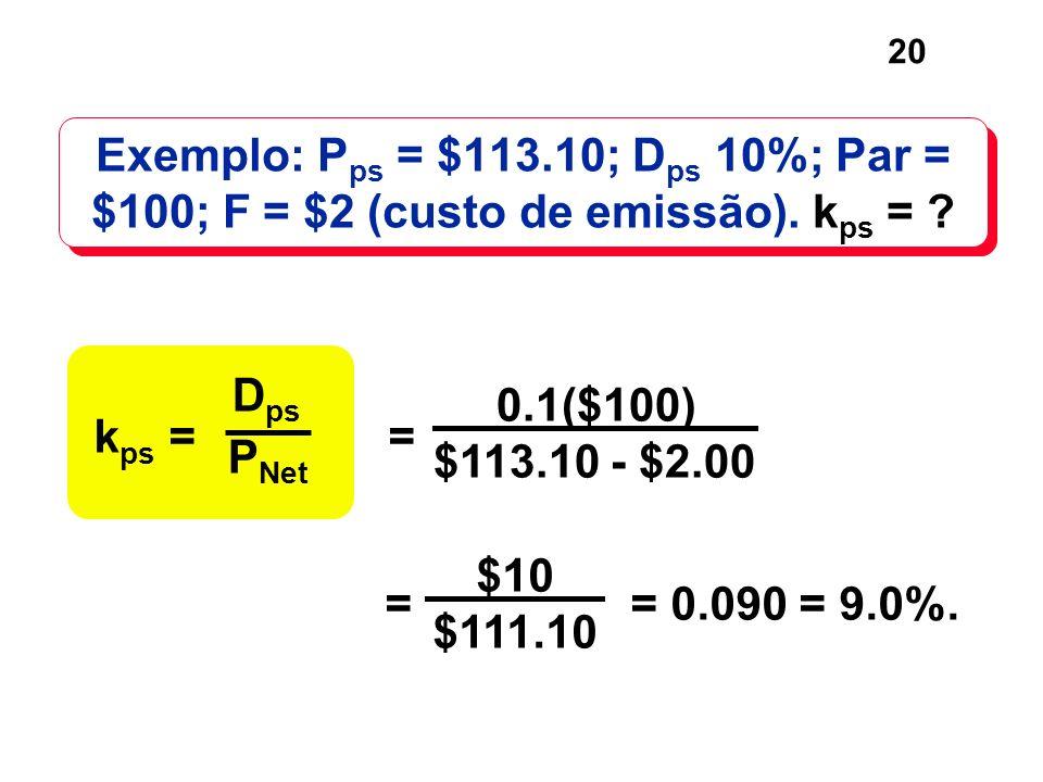 20 Exemplo: P ps = $113.10; D ps 10%; Par = $100; F = $2 (custo de emissão). k ps = ? k ps = = = = 0.090 = 9.0%. 0.1($100) $113.10 - $2.00 D ps P Net