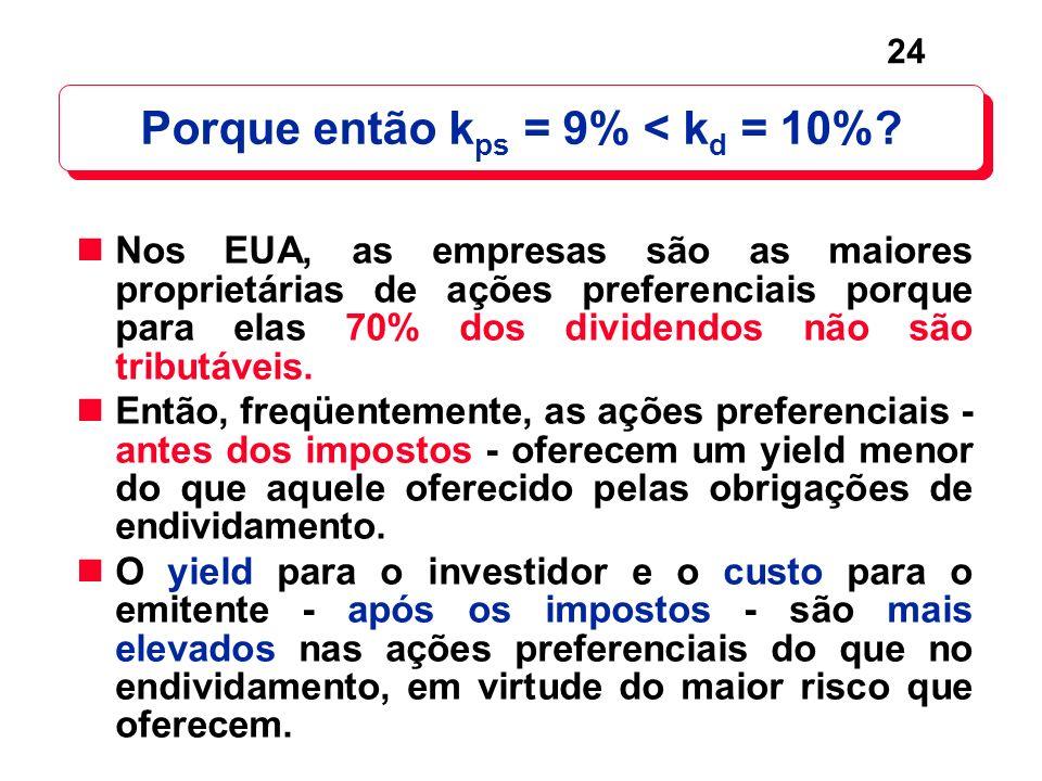 24 Porque então k ps = 9% < k d = 10%? Nos EUA, as empresas são as maiores proprietárias de ações preferenciais porque para elas 70% dos dividendos nã