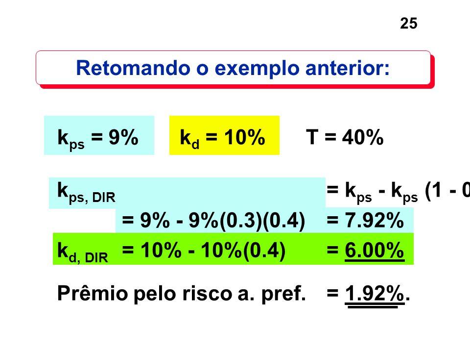 25 Retomando o exemplo anterior: k ps = 9% k d = 10% T = 40% k ps, DIR = k ps - k ps (1 - 0.7)(T) = 9% - 9%(0.3)(0.4)= 7.92% k d, DIR = 10% - 10%(0.4)