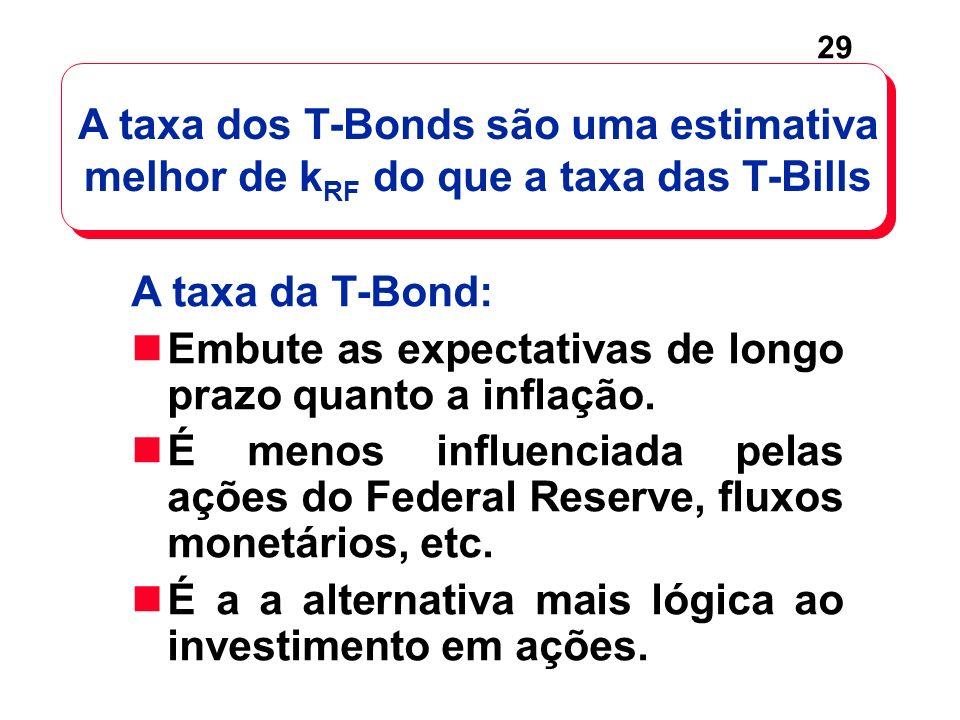 29 A taxa da T-Bond: Embute as expectativas de longo prazo quanto a inflação. É menos influenciada pelas ações do Federal Reserve, fluxos monetários,