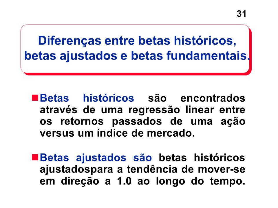 31 Betas históricos são encontrados através de uma regressão linear entre os retornos passados de uma ação versus um índice de mercado. Betas ajustado