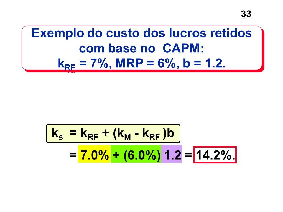 33 Exemplo do custo dos lucros retidos com base no CAPM: k RF = 7%, MRP = 6%, b = 1.2. k s = k RF + (k M - k RF )b = 7.0% + (6.0%) 1.2 = 14.2%.