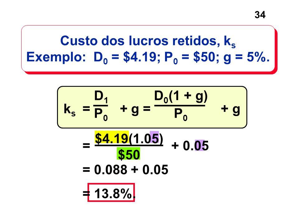 34 D1P0D1P0 D 0 (1 + g) P 0 $4.19(1.05) $50 Custo dos lucros retidos, k s Exemplo: D 0 = $4.19; P 0 = $50; g = 5%. k s = + g = + g = + 0.05 = 0.088 +