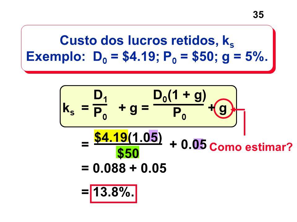 35 D1P0D1P0 D 0 (1 + g) P 0 $4.19(1.05) $50 Custo dos lucros retidos, k s Exemplo: D 0 = $4.19; P 0 = $50; g = 5%. Como estimar? k s = + g = + g = + 0