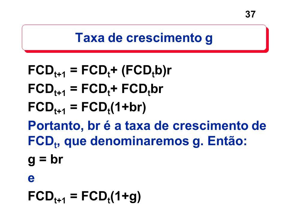37 Taxa de crescimento g FCD t+1 = FCD t + (FCD t b)r FCD t+1 = FCD t + FCD t br FCD t+1 = FCD t (1+br) Portanto, br é a taxa de crescimento de FCD t,