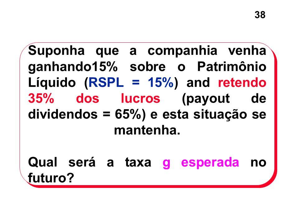 38 Suponha que a companhia venha ganhando15% sobre o Patrimônio Líquido (RSPL = 15%) and retendo 35% dos lucros (payout de dividendos = 65%) e esta si