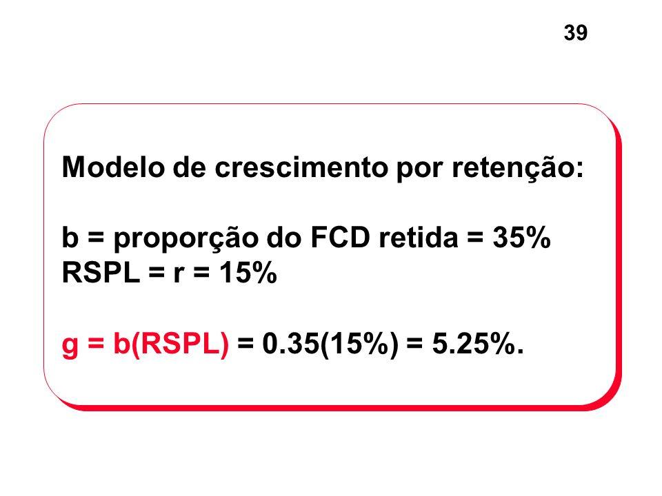 39 Modelo de crescimento por retenção: b = proporção do FCD retida = 35% RSPL = r = 15% g = b(RSPL) = 0.35(15%) = 5.25%.