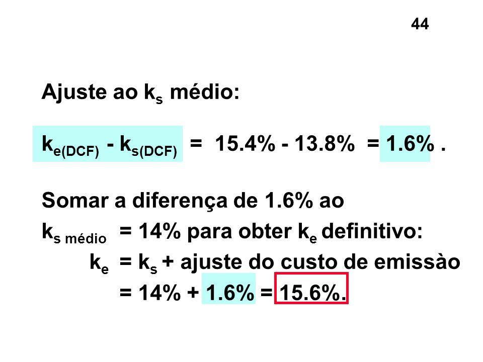 44 Ajuste ao k s médio: k e(DCF) - k s(DCF) = 15.4% - 13.8% = 1.6%. Somar a diferença de 1.6% ao k s médio = 14% para obter k e definitivo: k e = k s