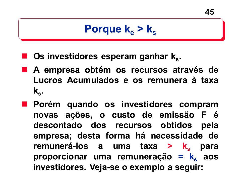 45 Porque k e > k s Os investidores esperam ganhar k s. A empresa obtém os recursos através de Lucros Acumulados e os remunera à taxa k s. Porém quand