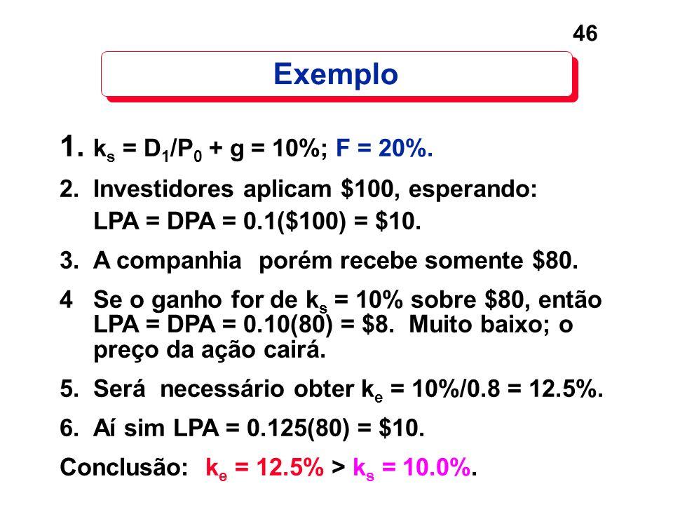 46 Exemplo 1. k s = D 1 /P 0 + g = 10%; F = 20%. 2.Investidores aplicam $100, esperando: LPA = DPA = 0.1($100) = $10. 3.A companhia porém recebe somen