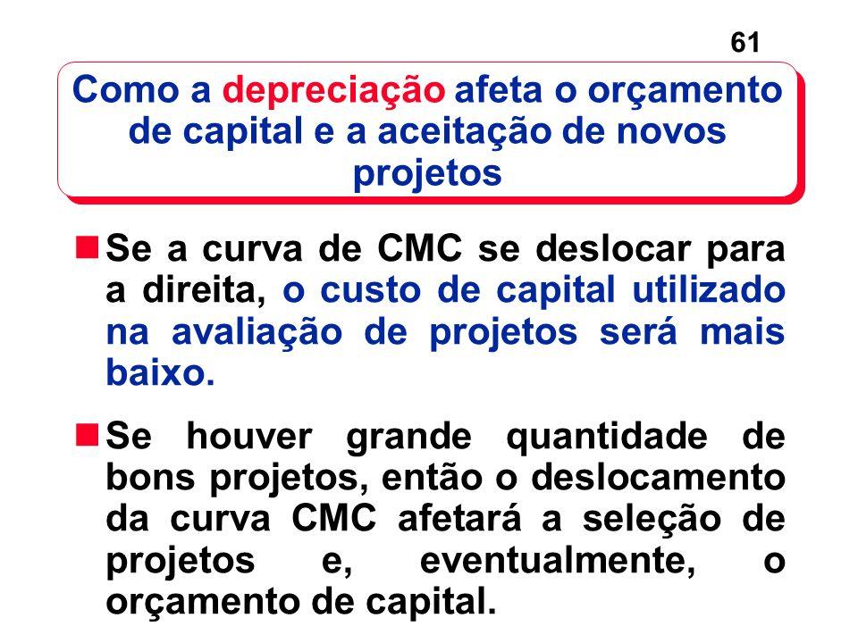 61 Se a curva de CMC se deslocar para a direita, o custo de capital utilizado na avaliação de projetos será mais baixo. Se houver grande quantidade de