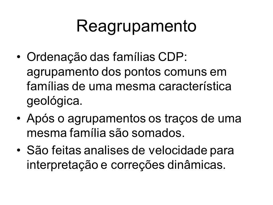 Reagrupamento Ordenação das famílias CDP: agrupamento dos pontos comuns em famílias de uma mesma característica geológica. Após o agrupamentos os traç