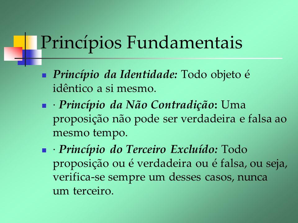 Princípios Fundamentais Princípio da Identidade: Todo objeto é idêntico a si mesmo. · Princípio da Não Contradição: Uma proposição não pode ser verdad