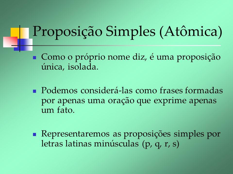 Proposição Simples (Atômica) Como o próprio nome diz, é uma proposição única, isolada. Podemos considerá-las como frases formadas por apenas uma oraçã
