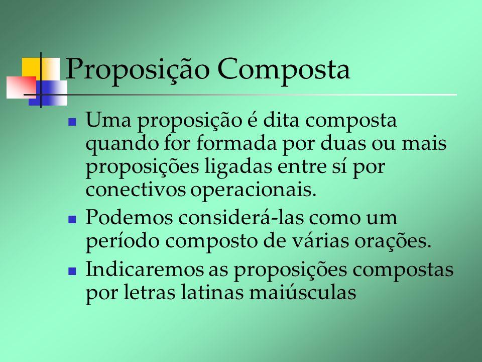 Proposição Composta Uma proposição é dita composta quando for formada por duas ou mais proposições ligadas entre sí por conectivos operacionais. Podem