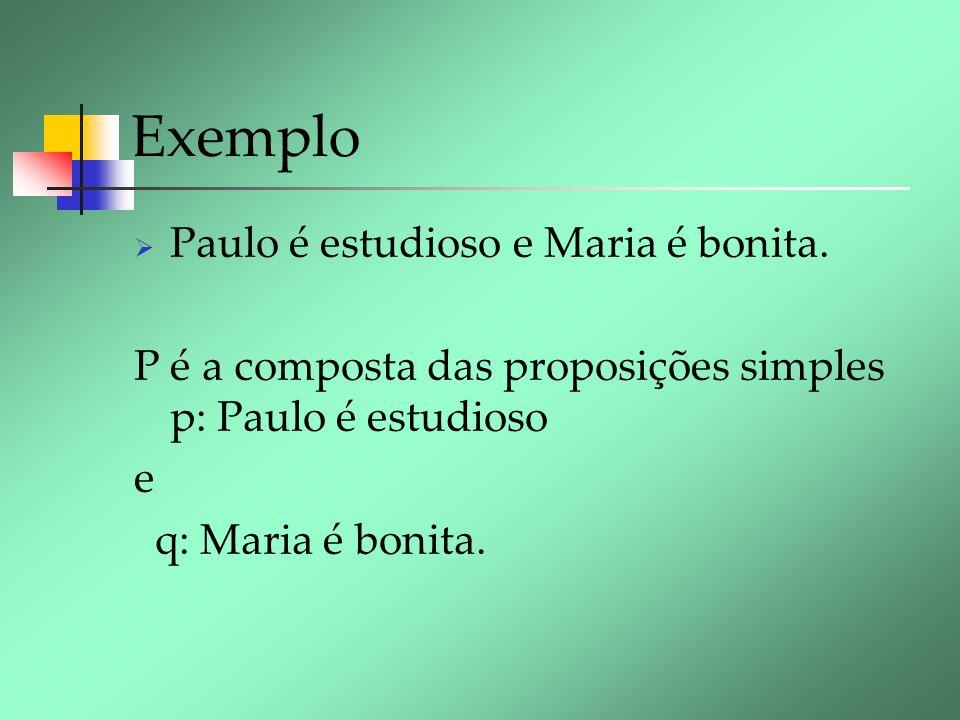 Exemplo Paulo é estudioso e Maria é bonita. P é a composta das proposições simples p: Paulo é estudioso e q: Maria é bonita.