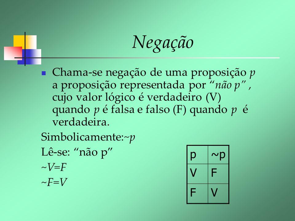 Negação Chama-se negação de uma proposição p a proposição representada por não p, cujo valor lógico é verdadeiro (V) quando p é falsa e falso (F) quan