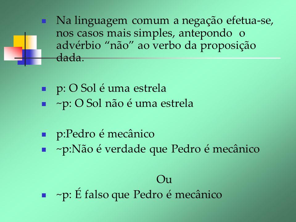 Na linguagem comum a negação efetua-se, nos casos mais simples, antepondo o advérbio não ao verbo da proposição dada. p: O Sol é uma estrela ~p: O Sol