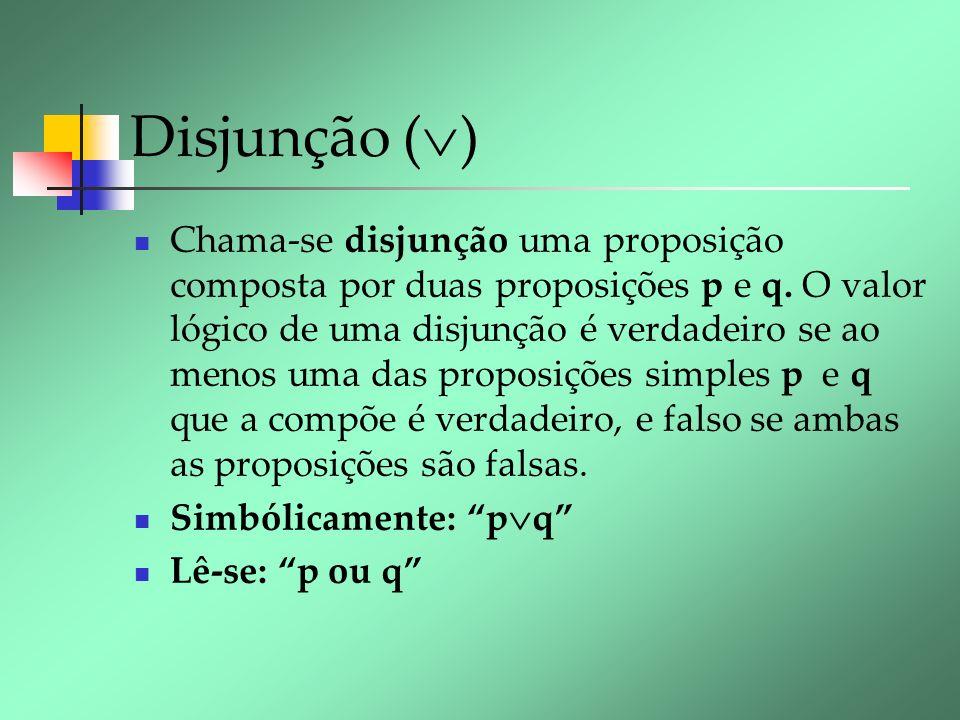 Disjunção ( ) Chama-se disjunção uma proposição composta por duas proposições p e q. O valor lógico de uma disjunção é verdadeiro se ao menos uma das