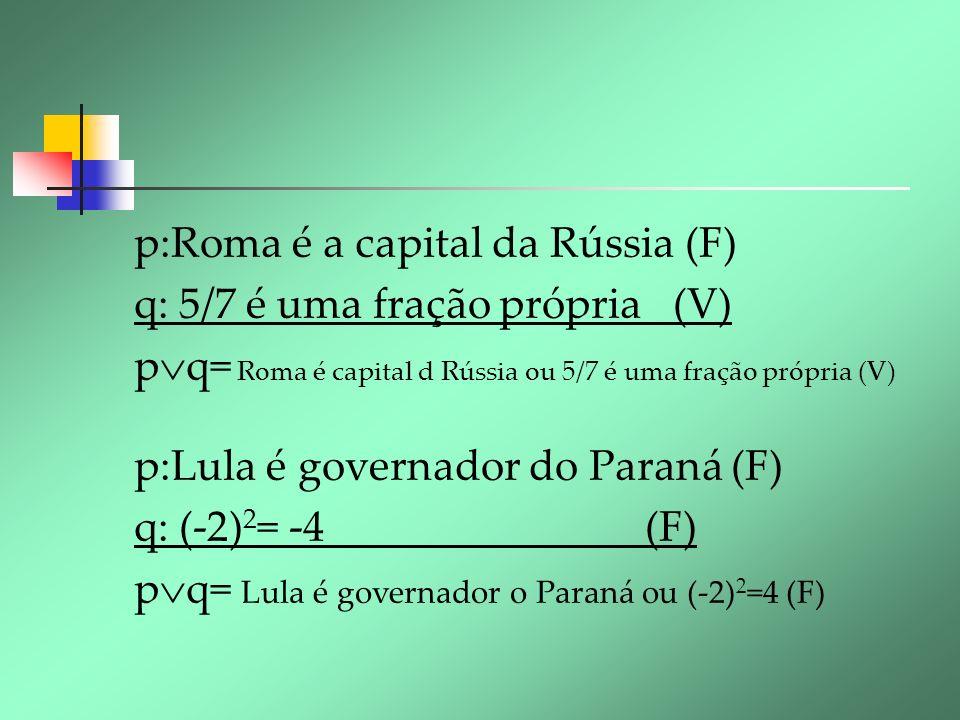 p:Roma é a capital da Rússia (F) q: 5/7 é uma fração própria (V) p q= Roma é capital d Rússia ou 5/7 é uma fração própria (V) p:Lula é governador do P