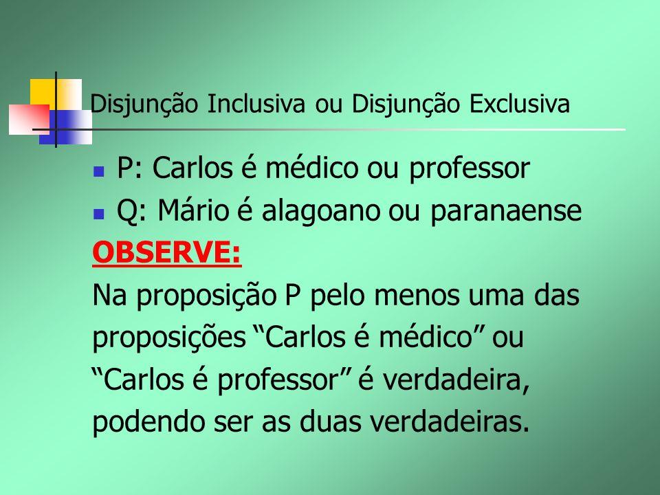 Disjunção Inclusiva ou Disjunção Exclusiva P: Carlos é médico ou professor Q: Mário é alagoano ou paranaense OBSERVE: Na proposição P pelo menos uma d