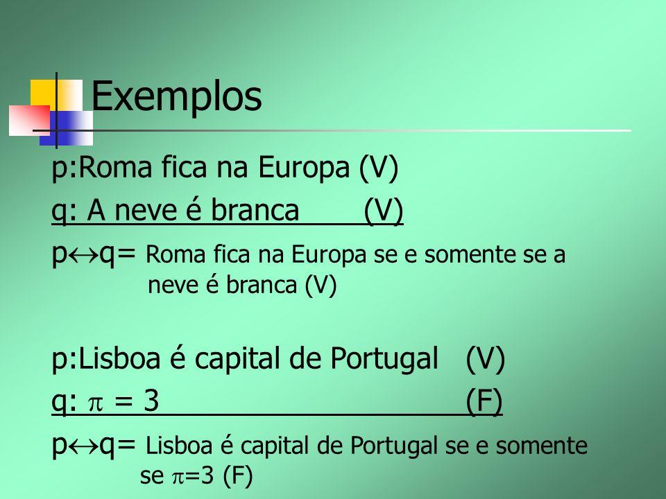 Exemplos p:Roma fica na Europa (V) q: A neve é branca (V) p q= Roma fica na Europa se e somente se a neve é branca (V) p:Lisboa é capital de Portugal