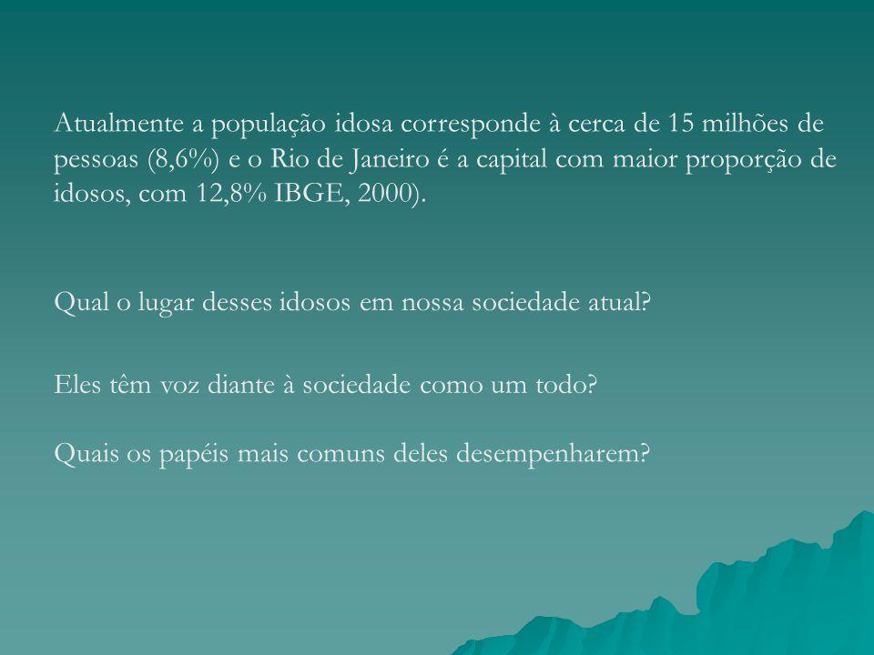Atualmente a população idosa corresponde à cerca de 15 milhões de pessoas (8,6%) e o Rio de Janeiro é a capital com maior proporção de idosos, com 12,