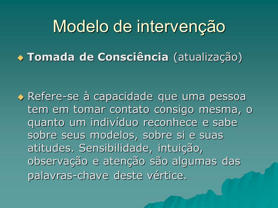 Modelo de intervenção Tomada de Consciência (atualização) Tomada de Consciência (atualização) Refere-se à capacidade que uma pessoa tem em tomar conta