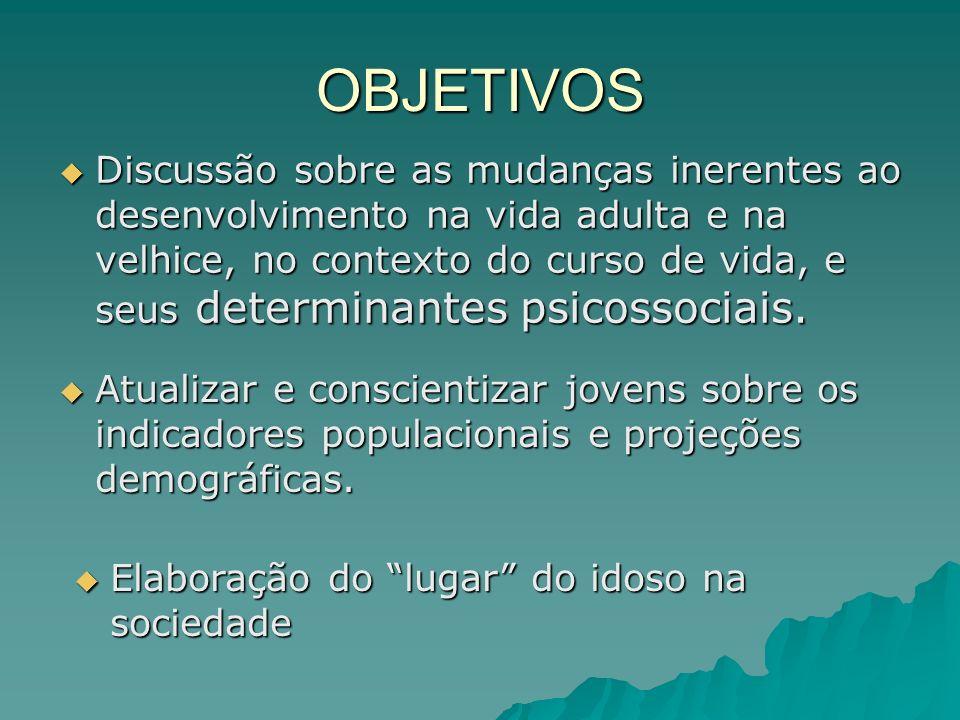 Pirâmides Etárias O Brasil apresenta um crescimento demográfico ao longo dos anos.