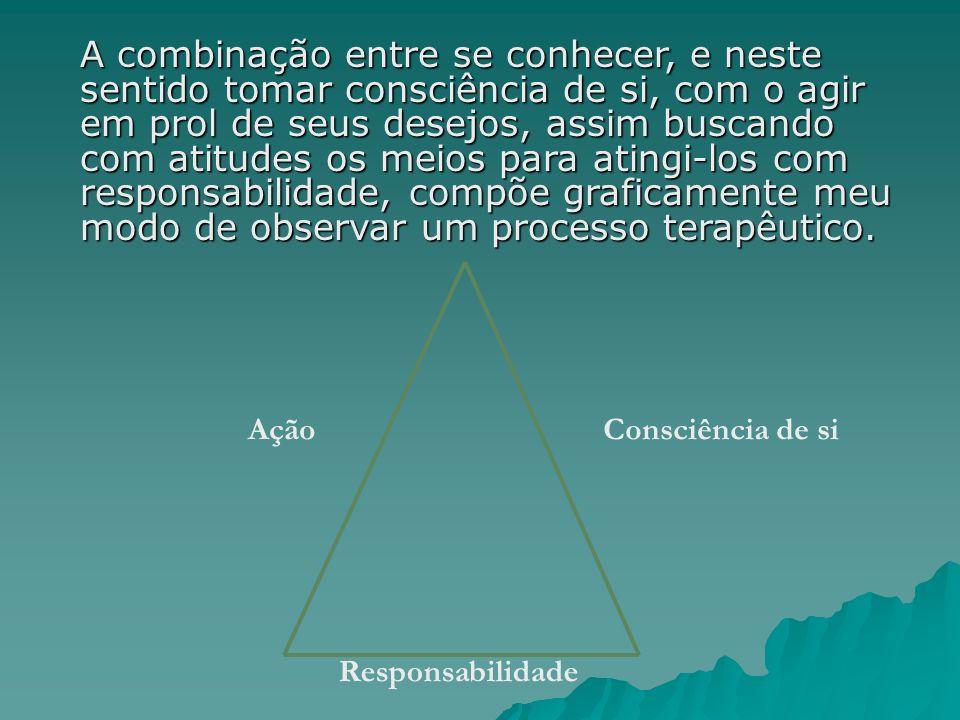 Responsabilidade AçãoConsciência de si A combinação entre se conhecer, e neste sentido tomar consciência de si, com o agir em prol de seus desejos, as