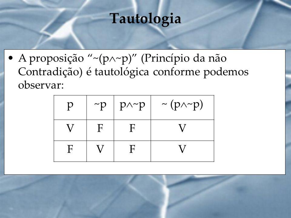 Tautologia A proposição ~(p ~p) (Princípio da não Contradição) é tautológica conforme podemos observar: p~pp ~p~ (p ~p) VFFV FVFV