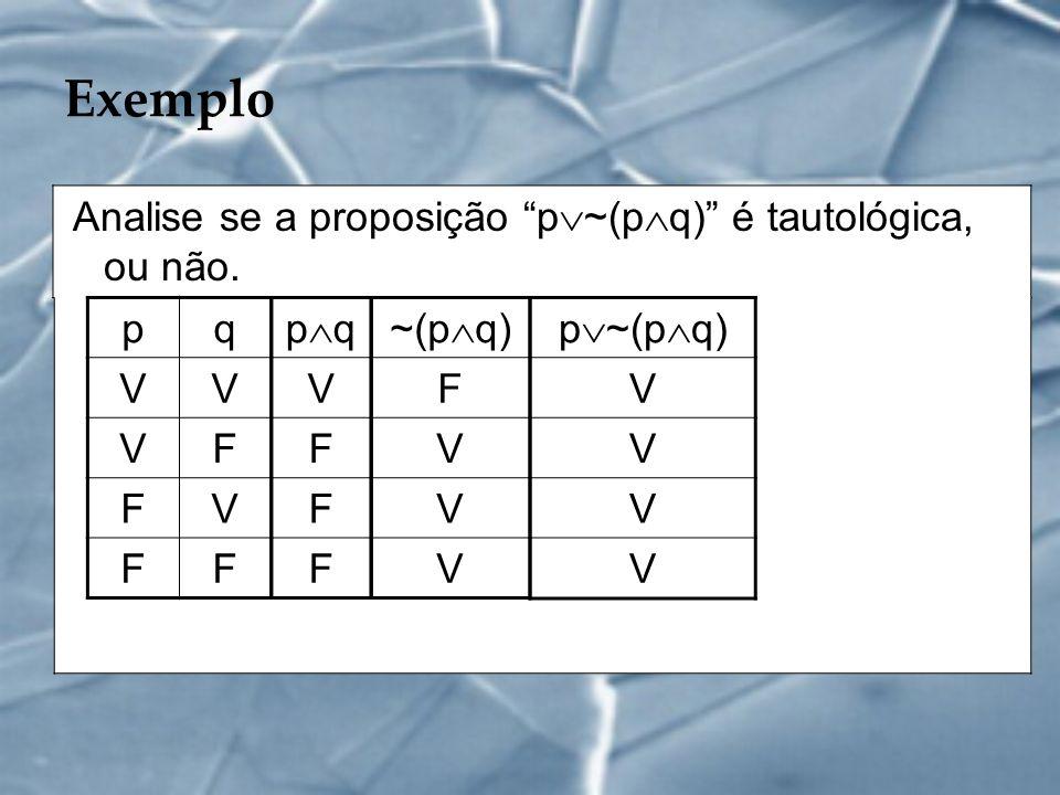 Exemplo Analise se a proposição p ~(p q) é tautológica, ou não. pq VV VF FV FF p q V F F F ~(p q) F V V V p ~(p q) V V V V