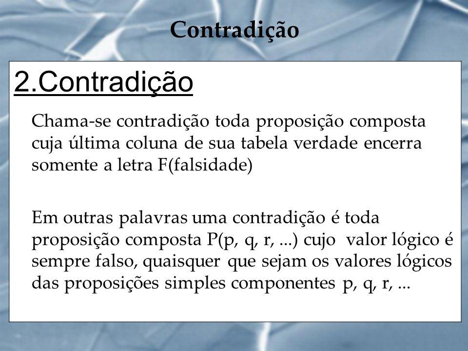 Contradição 2.Contradição Chama-se contradição toda proposição composta cuja última coluna de sua tabela verdade encerra somente a letra F(falsidade)