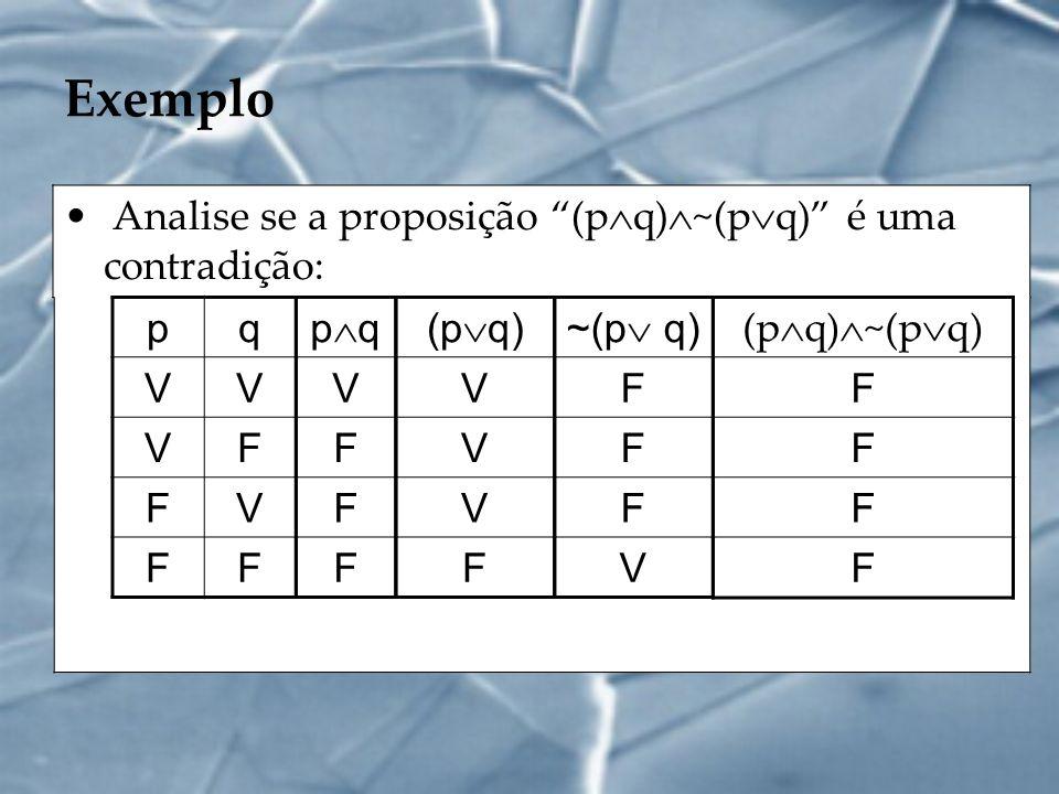 Exemplo Analise se a proposição (p q) ~(p q) é uma contradição: pq VV VF FV FF p q V F F F ~(p q) F F F V (p q) ~(p q) F F F F (p q) V V V F