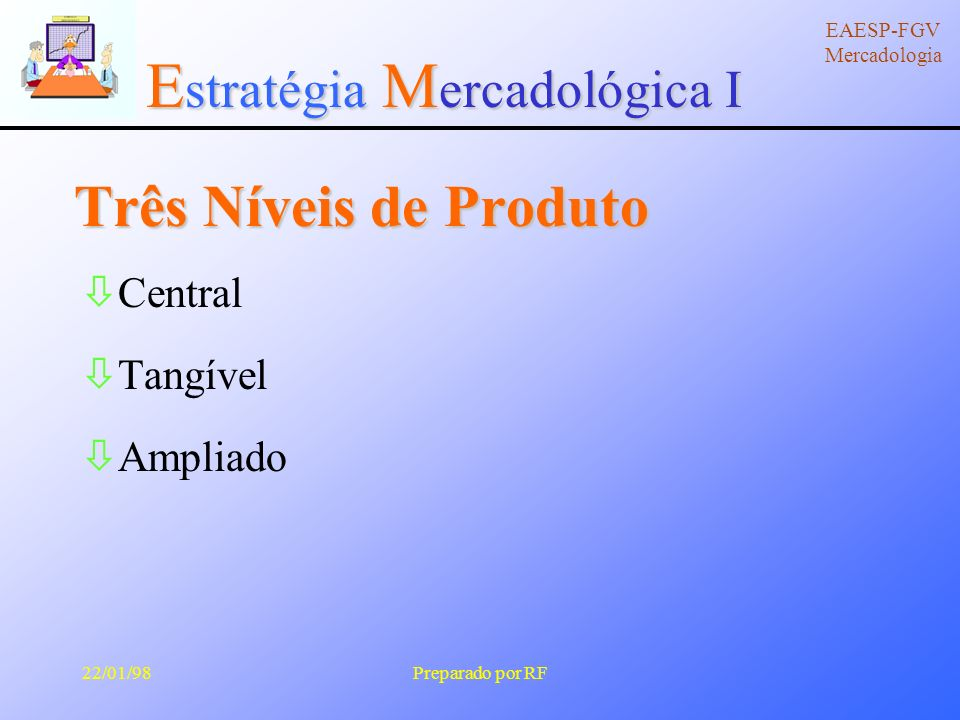 E stratégia M ercadológica I EAESP-FGV Mercadologia 22/01/98Preparado por RF Produto Qualquer tecnologia que possa ser oferecida ao mercado para atender uma necessidade ou desejo e que seja comercializável.